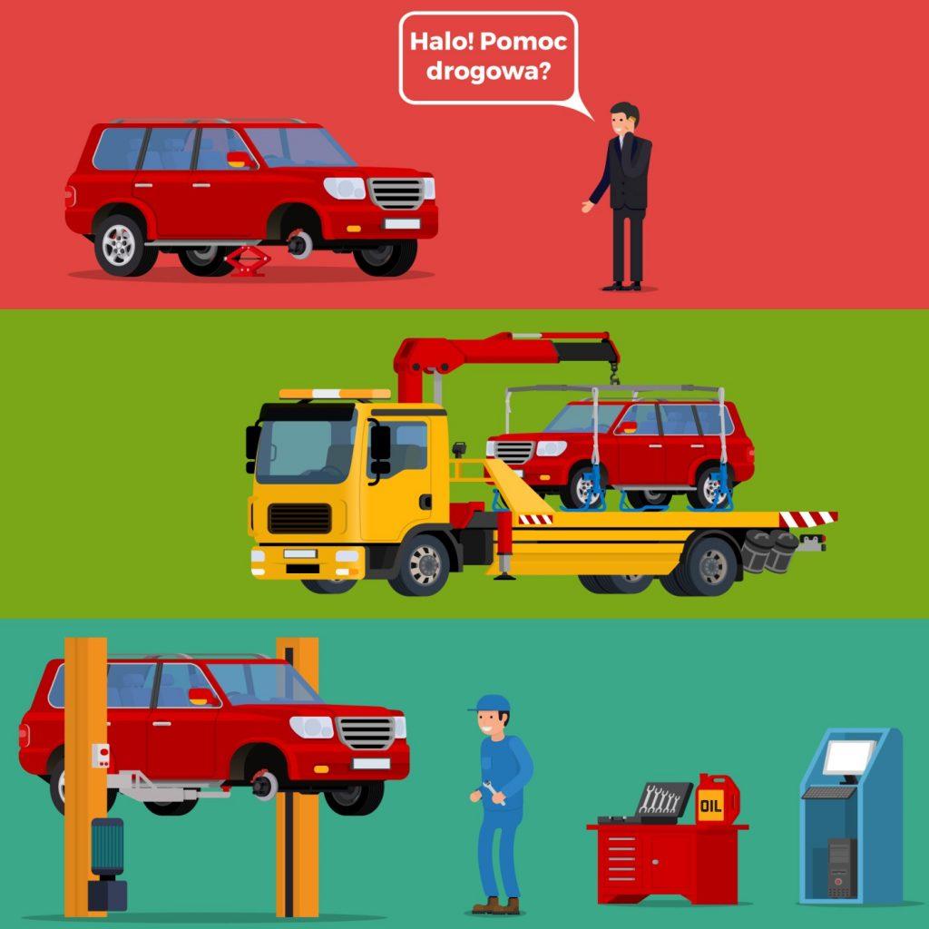 Wbrew obiegowej opinii wśród kierowców, profesjonalna pomoc drogowa to nie tylko holowanie pojazdu